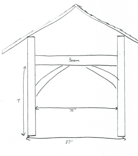 Dixon's Apple Orchard and Wedding Venue Trellis Dimensions
